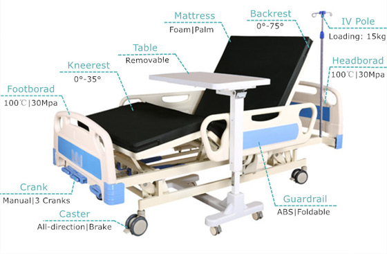 Three Function Medical Bed configuration