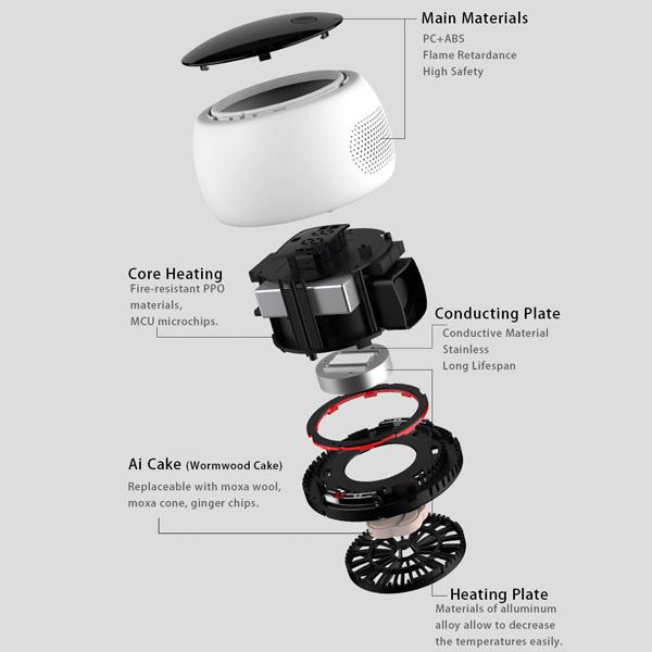 smart moxibustion box supplier